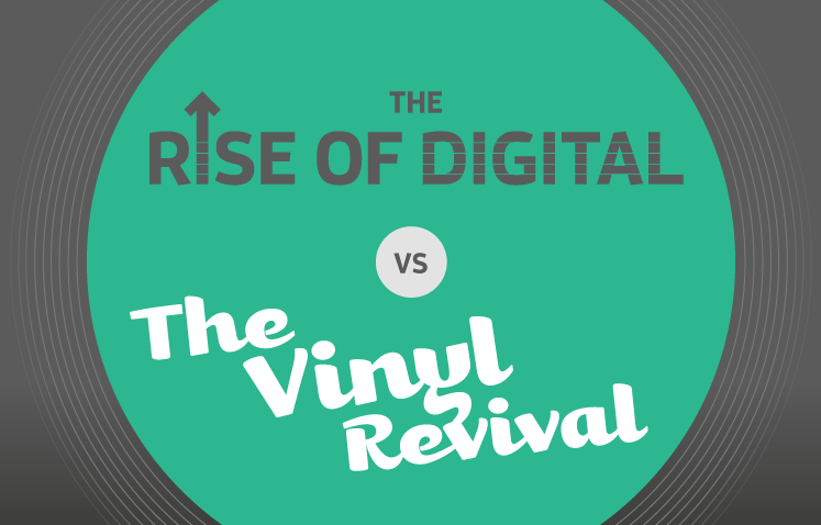 Infografía Digital VS Vinilo