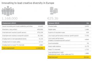 economia industrias creativas