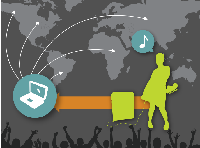 guia para músicos como ganar dinero vendiendo musica digital