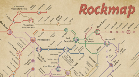 infografia rock map