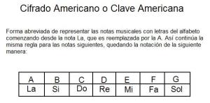 cifrado americano y europeo