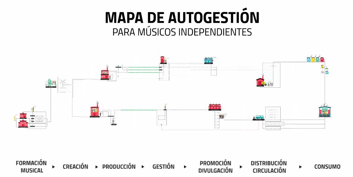 mapa autogestion musicos independientes