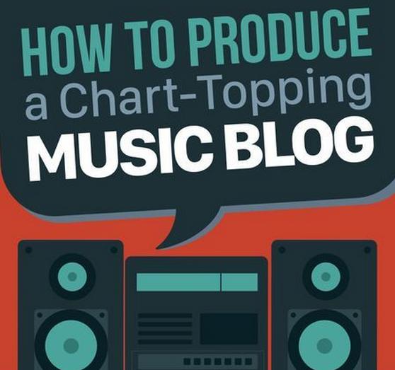 infografia como crear un blog de musica sensacional
