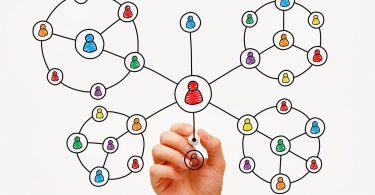 marketing musical y viralidad circular