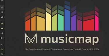 infografia interactiva musicmap genealogia musica
