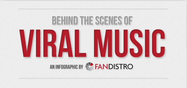 Behind the scenes of viral music