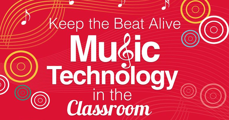 infografia enseñanza tecnologia musica