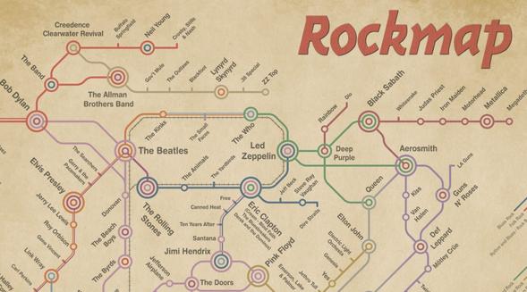 infografia rock map