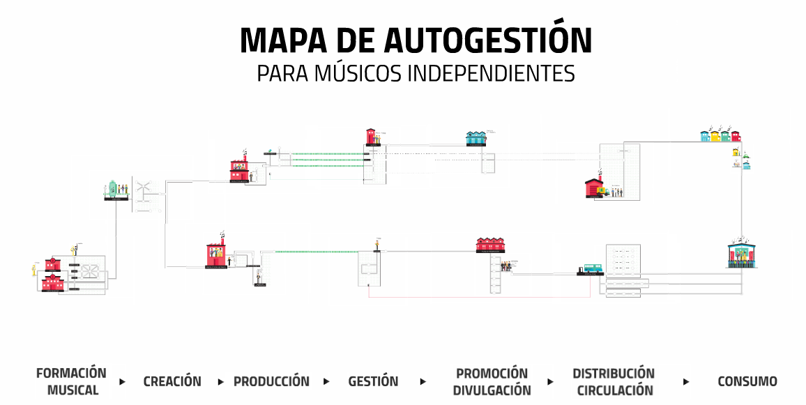mapa autogestion musicos independientes