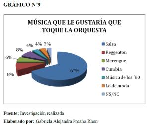 Plan de marketing musical. Segmentación e investigación de mercado