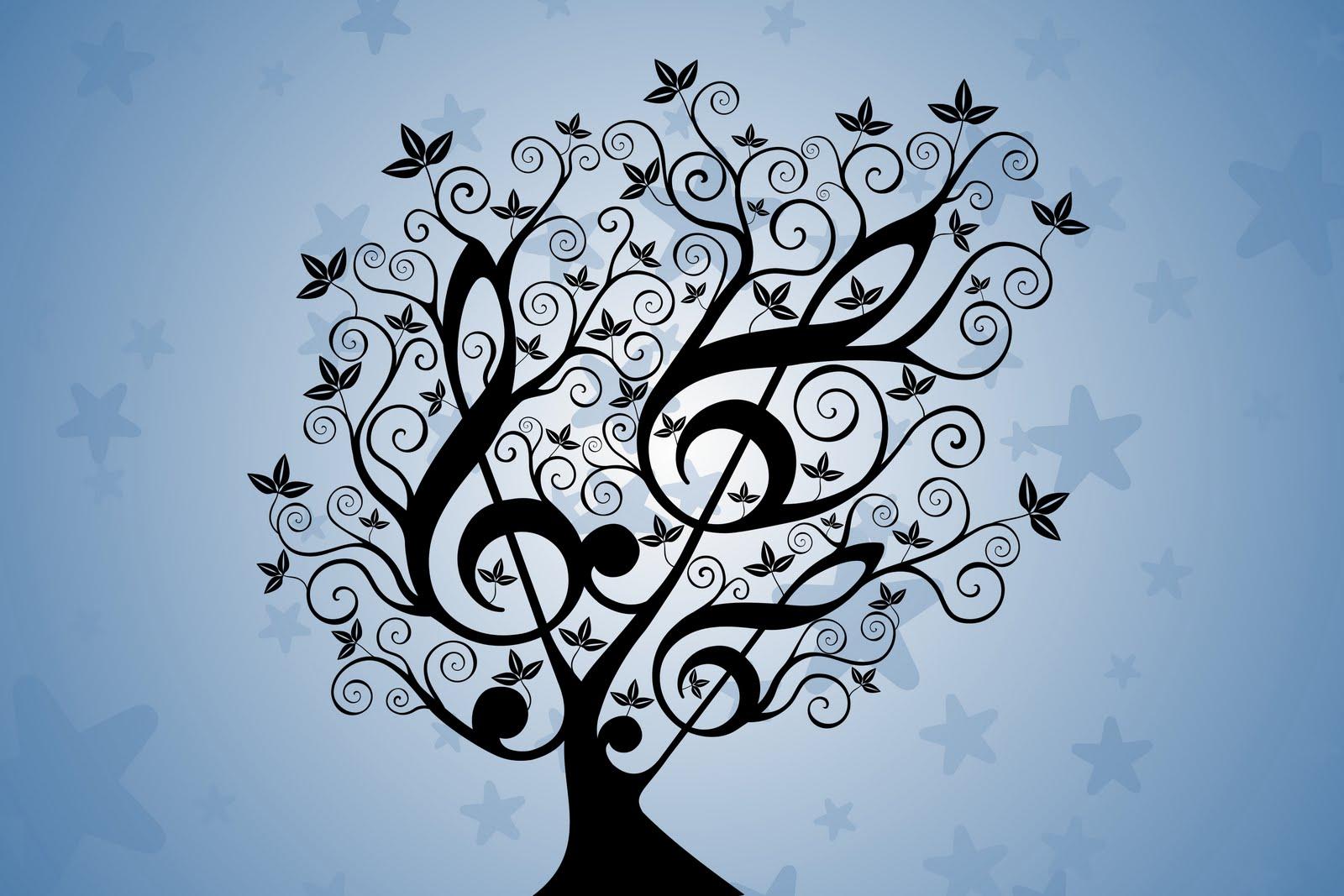 derecho ciudadano a la musica, sector productivo y estrategico