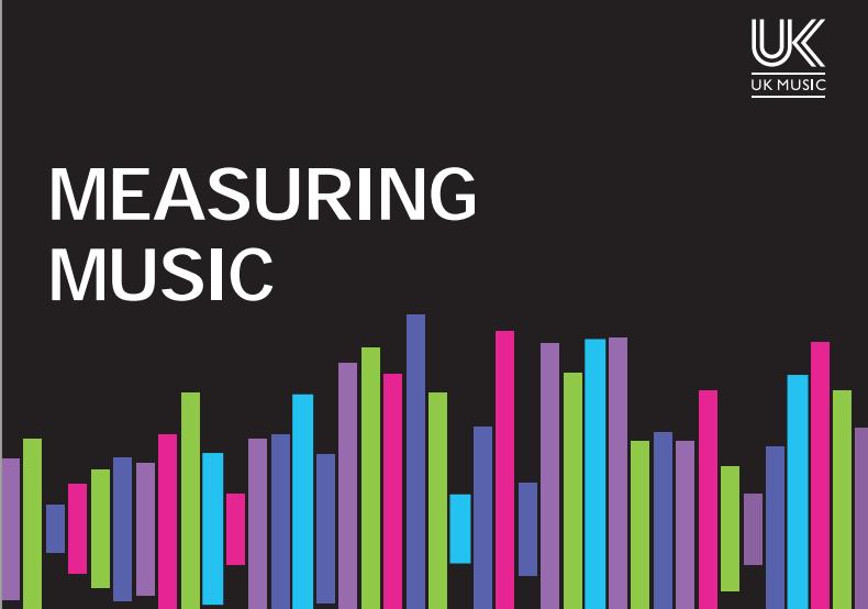 informe industria musical, impacto economico musica uk