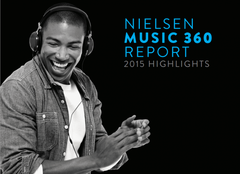 nielsen music 360 report 2015