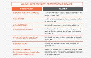 Comunicación y prensa para proyectos musicales