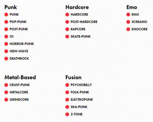 musica y big data que es el punk