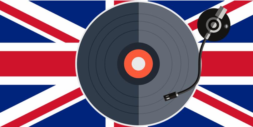 Industria Musical Del Reino Unido