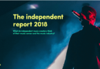 independent report-record union
