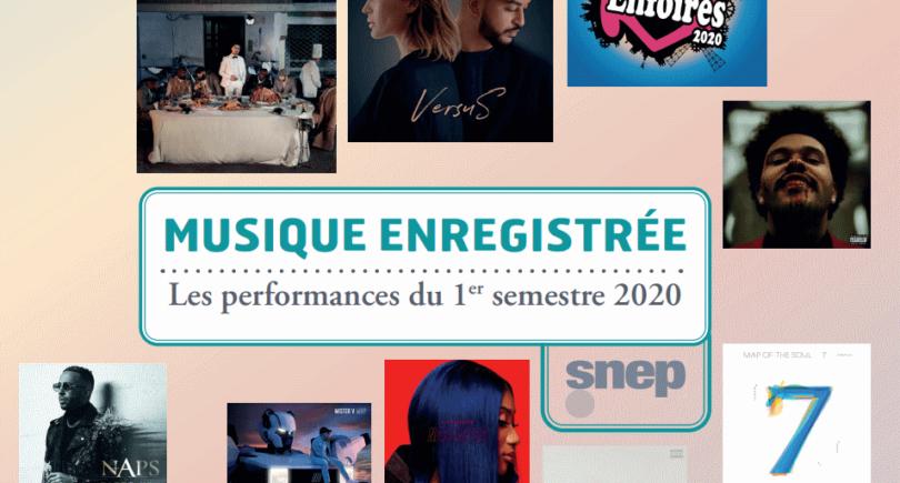 ventas musica grabada francia 2020